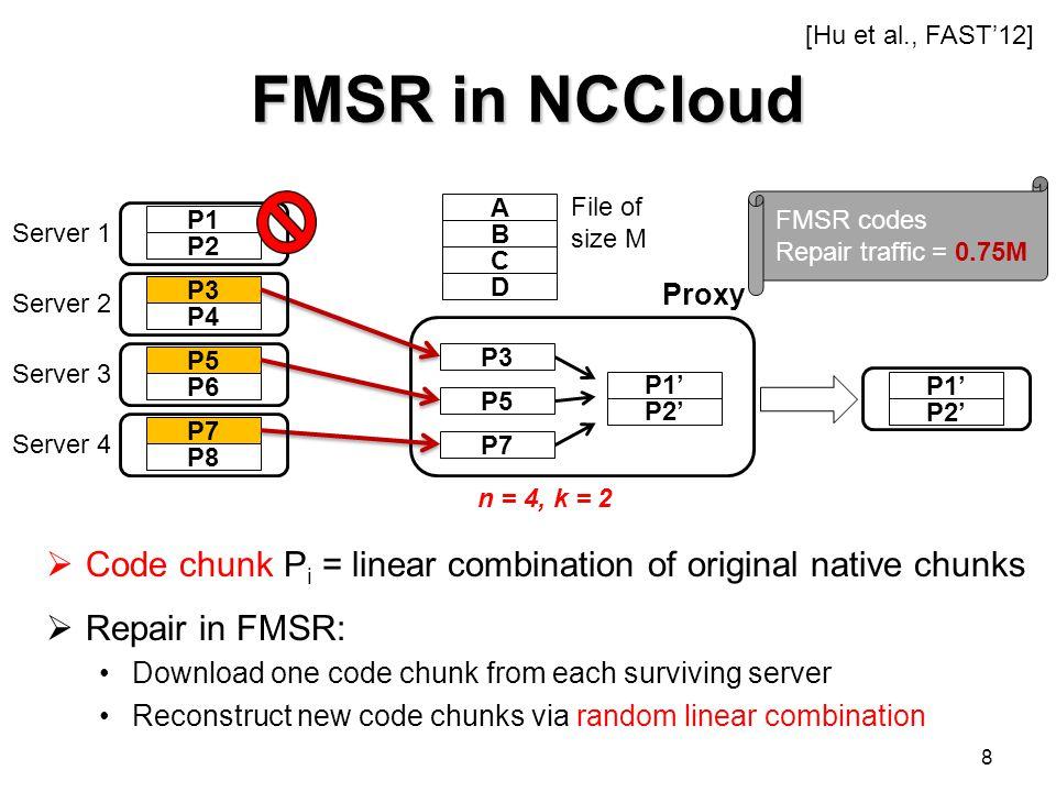 [Hu et al., FAST'12] FMSR in NCCloud. FMSR codes. Repair traffic = 0.75M. File of. size M. A. Server 1.